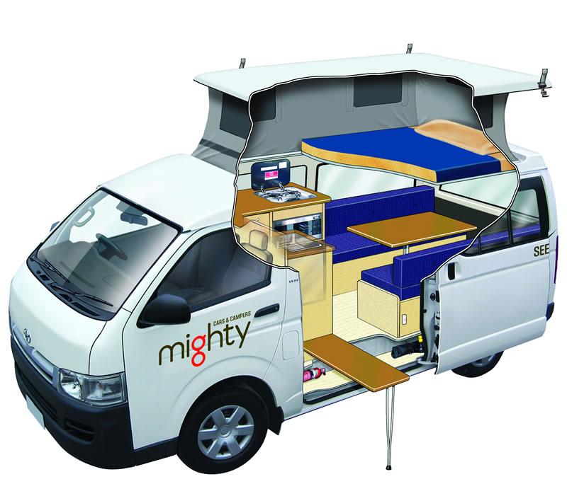 location camping car en nouvelle zelande