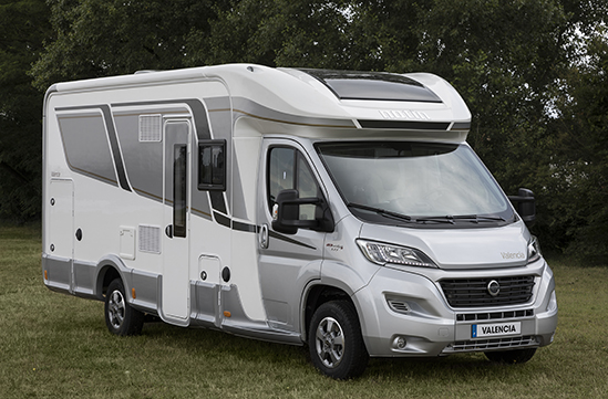 location camping car feurs